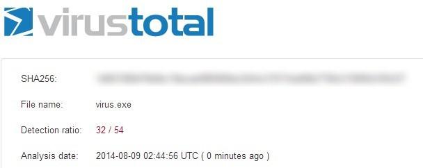 virus spam email facebook