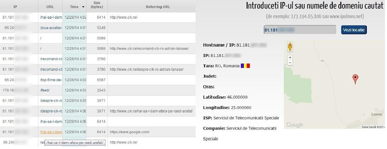 Serviciul de Telecomunicatii Speciale