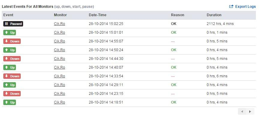 monitorizare uptime site uptime robot